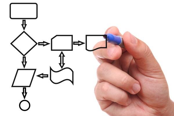Our SEO Optimization Process